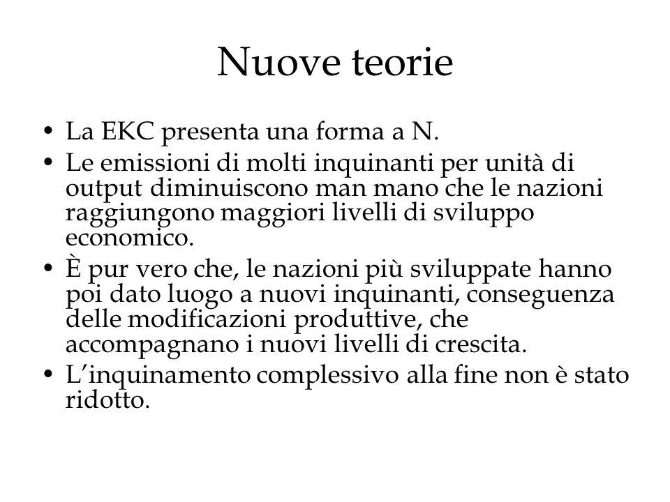 Nuove teorie La EKC presenta una forma a N.