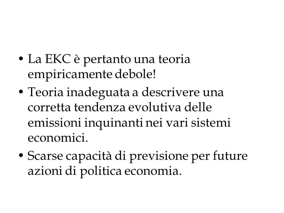 La EKC è pertanto una teoria empiricamente debole!