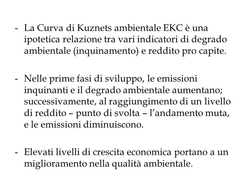 La Curva di Kuznets ambientale EKC è una ipotetica relazione tra vari indicatori di degrado ambientale (inquinamento) e reddito pro capite.