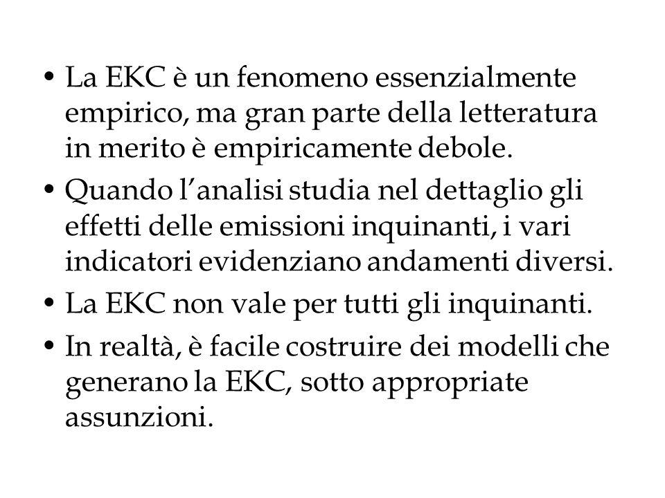 La EKC è un fenomeno essenzialmente empirico, ma gran parte della letteratura in merito è empiricamente debole.