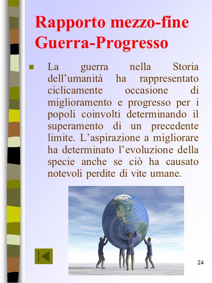 Rapporto mezzo-fine Guerra-Progresso