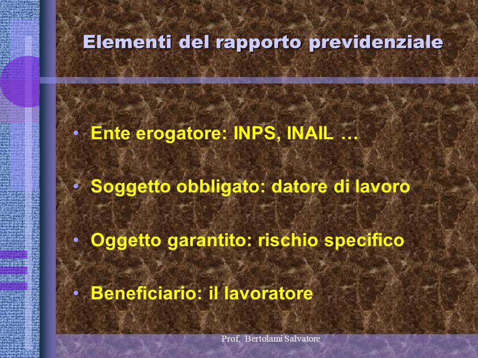 Elementi del rapporto previdenziale