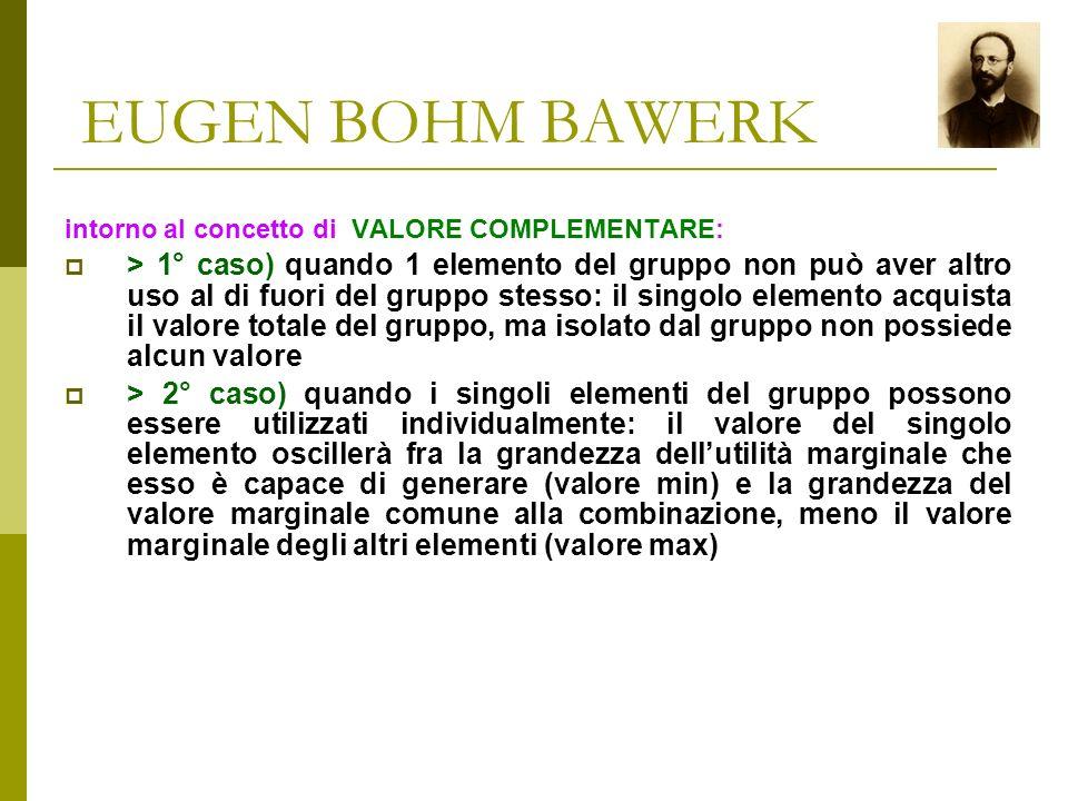 EUGEN BOHM BAWERK intorno al concetto di VALORE COMPLEMENTARE: