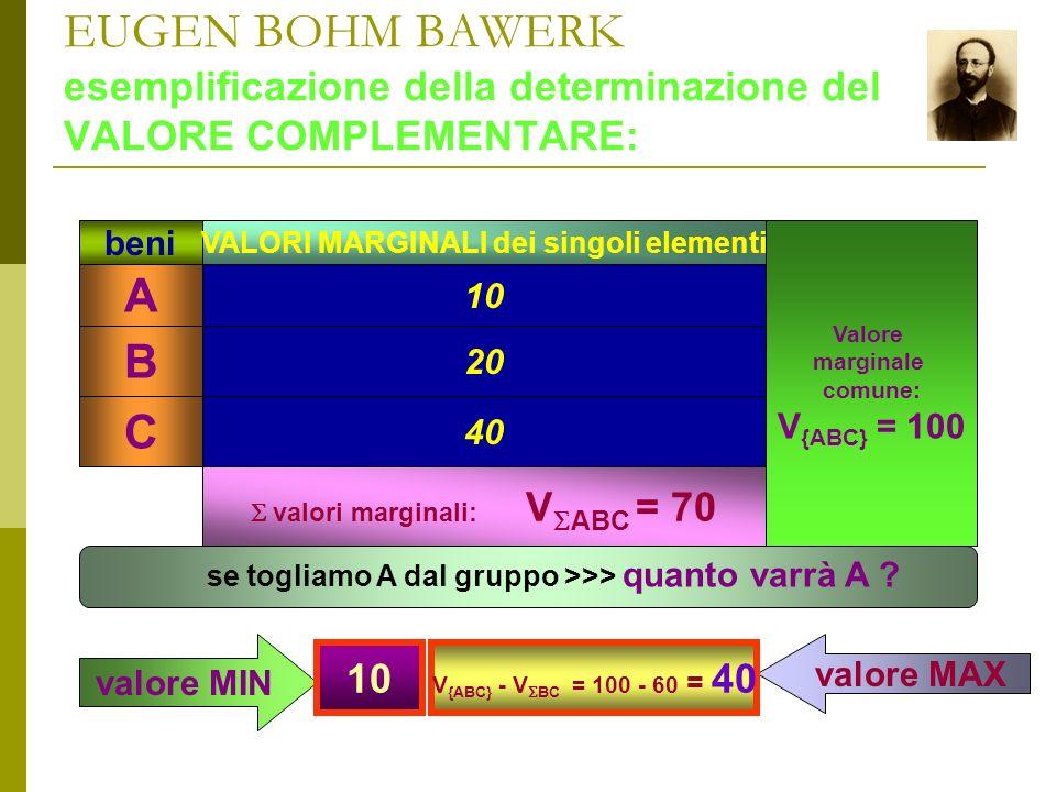 VALORI MARGINALI dei singoli elementi S valori marginali: VSABC = 70