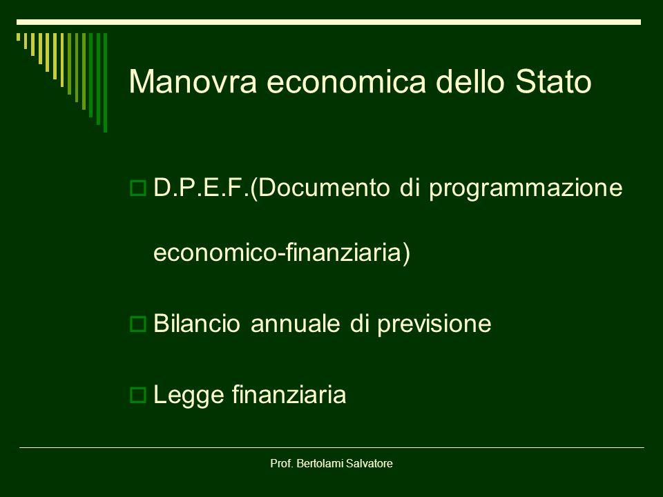 Manovra economica dello Stato
