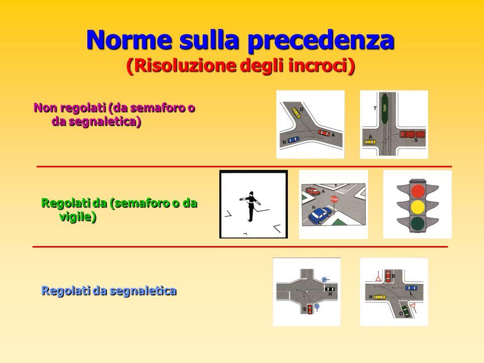 Norme sulla precedenza (Risoluzione degli incroci)