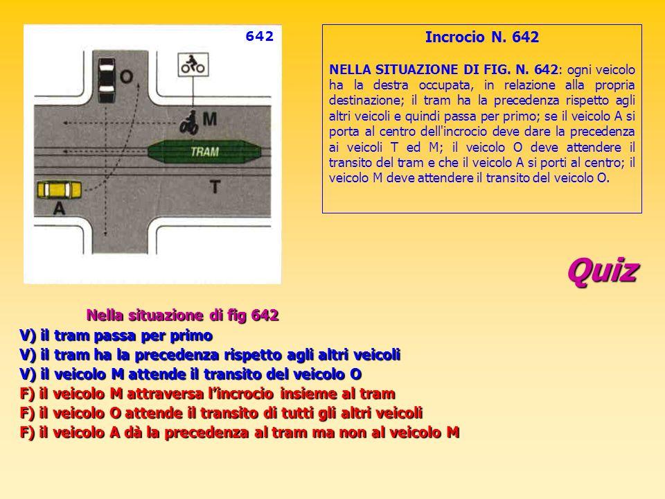 Quiz Incrocio N. 642 Nella situazione di fig 642