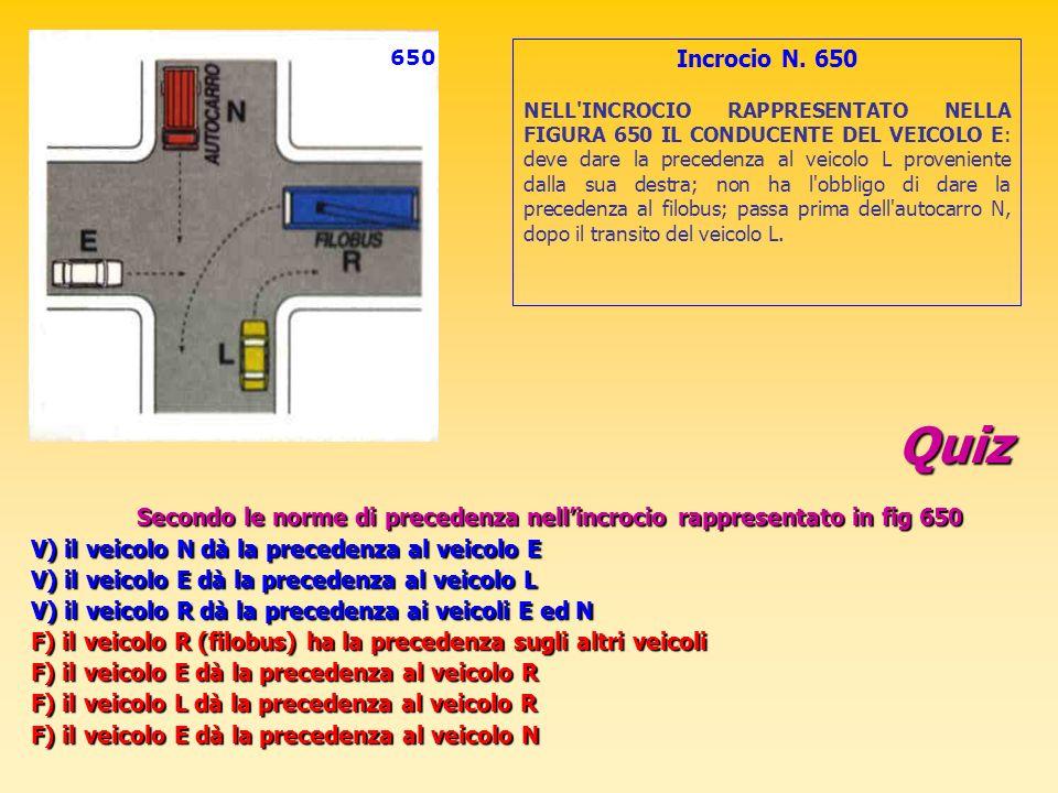 Quiz Incrocio N. 650 V) il veicolo N dà la precedenza al veicolo E