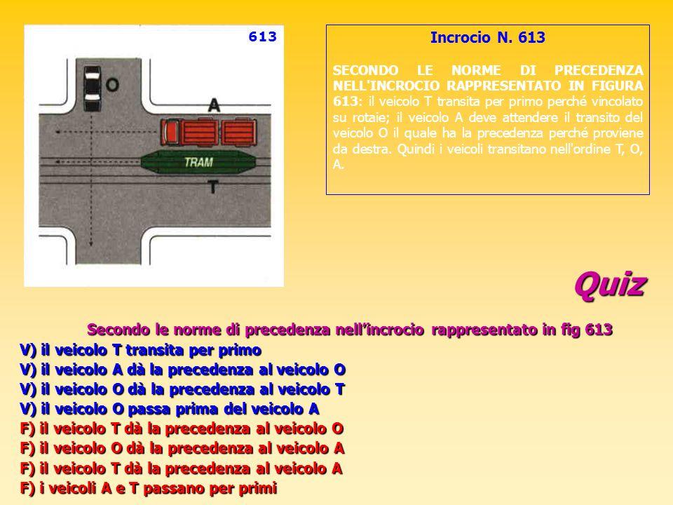 Quiz Incrocio N. 613 V) il veicolo T transita per primo