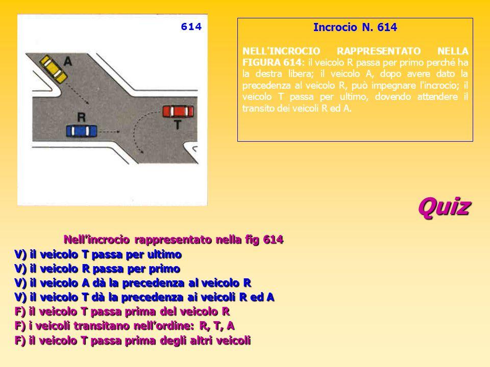 Quiz Incrocio N. 614 V) il veicolo T passa per ultimo