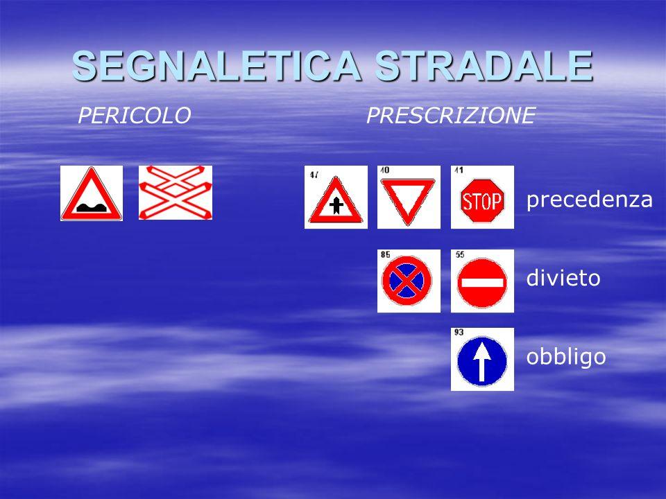 SEGNALETICA STRADALE PERICOLO PRESCRIZIONE precedenza divieto obbligo