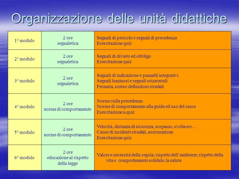 Organizzazione delle unità didattiche