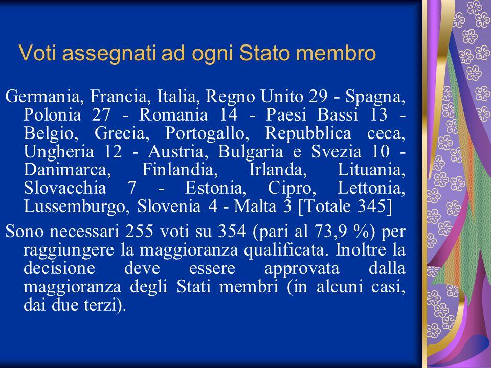 Voti assegnati ad ogni Stato membro