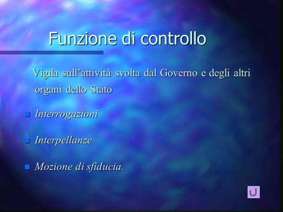 Funzione di controllo Vigila sull'attività svolta dal Governo e degli altri organi dello Stato. Interrogazioni.