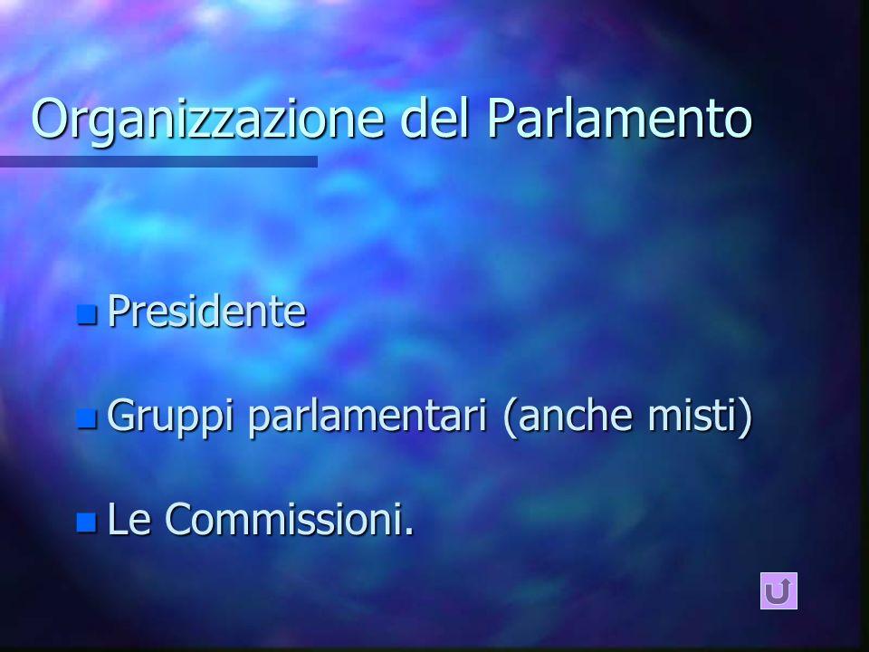 Organizzazione del Parlamento