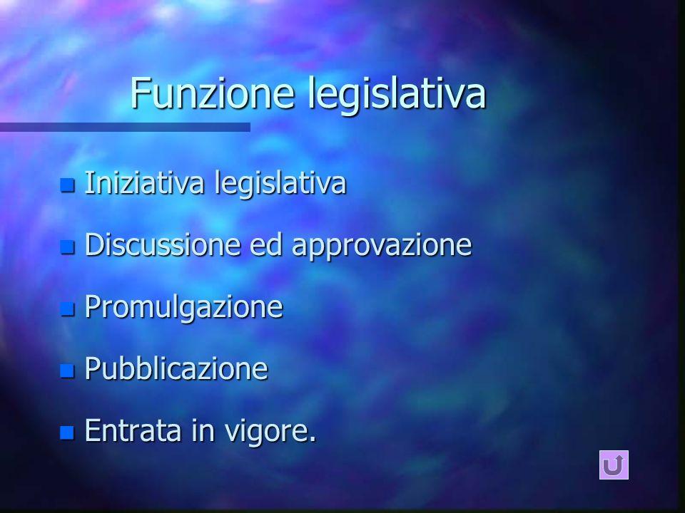 Funzione legislativa Iniziativa legislativa