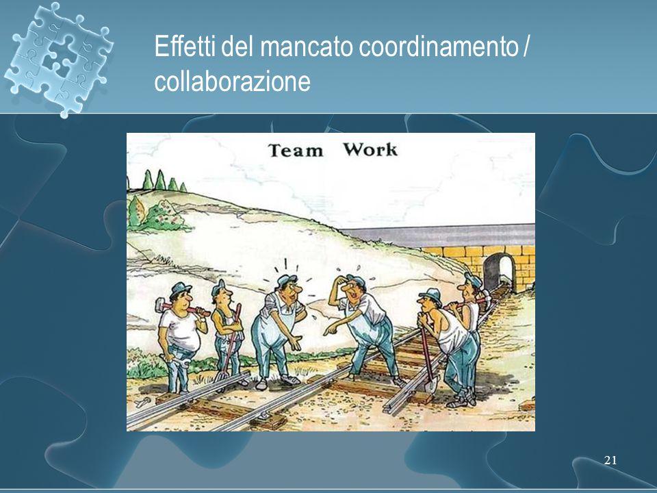 Effetti del mancato coordinamento / collaborazione