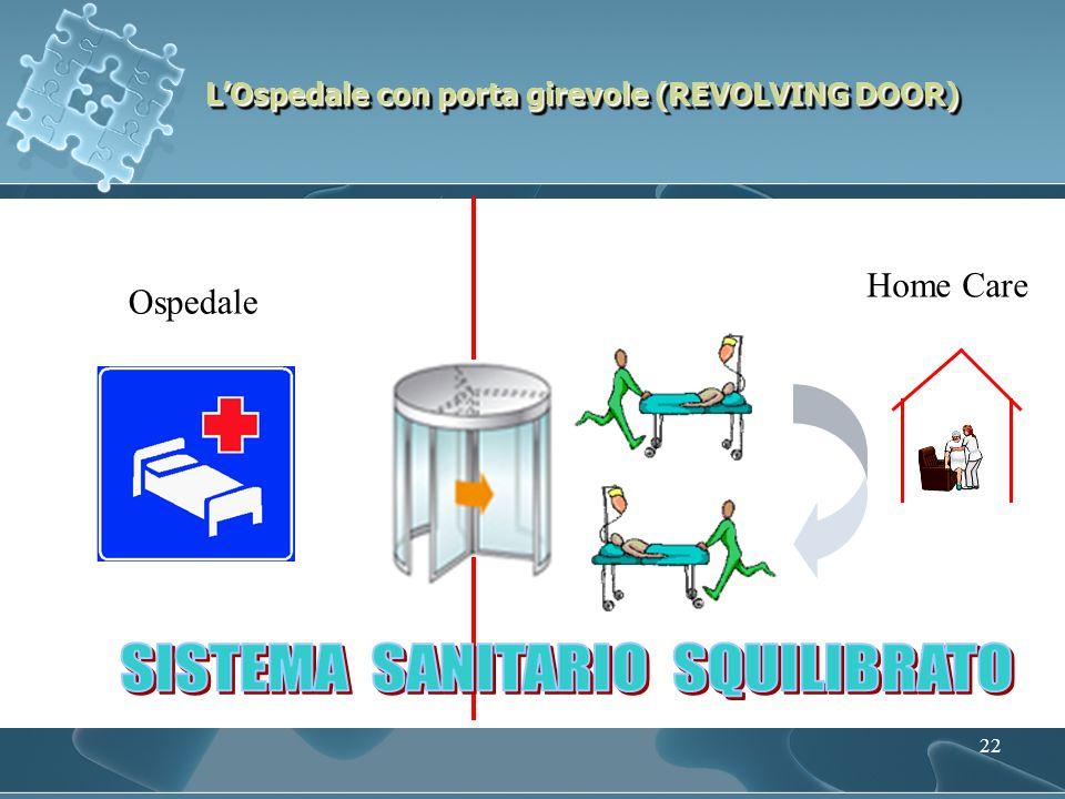 L'Ospedale con porta girevole (REVOLVING DOOR)