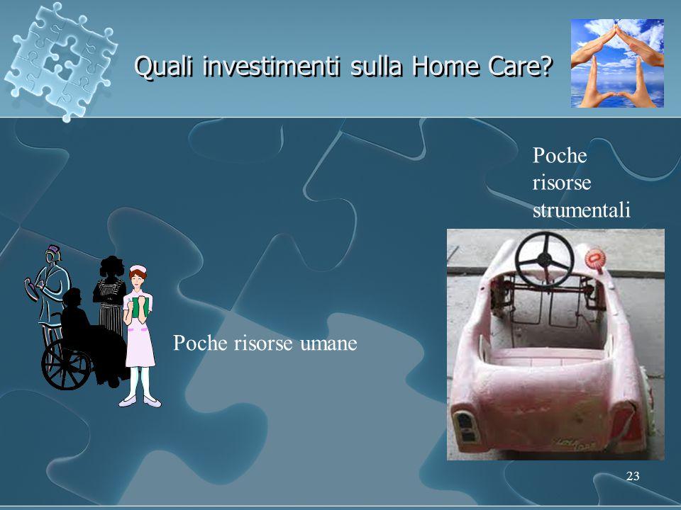 Quali investimenti sulla Home Care