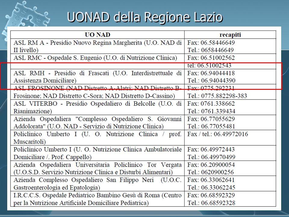 UONAD della Regione Lazio