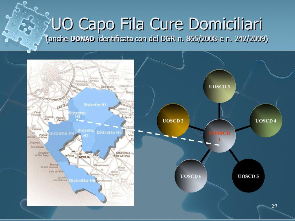 UO Capo Fila Cure Domiciliari (anche UONAD identificata con del DGR n