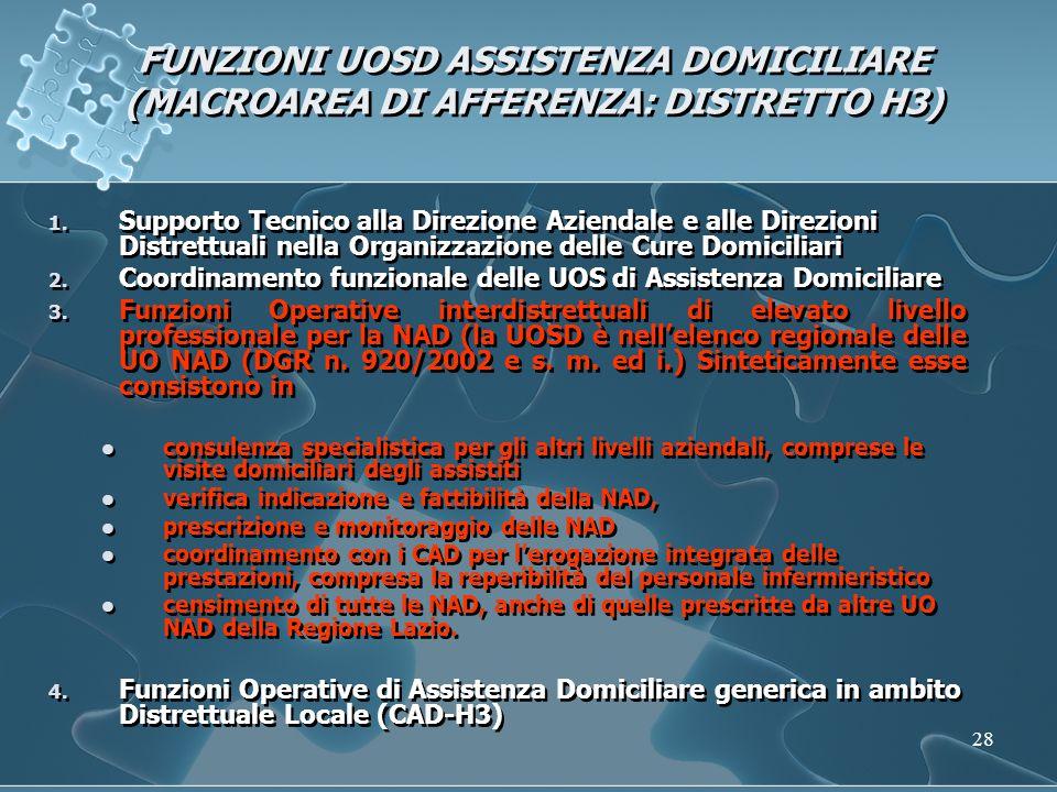 FUNZIONI UOSD ASSISTENZA DOMICILIARE (MACROAREA DI AFFERENZA: DISTRETTO H3)