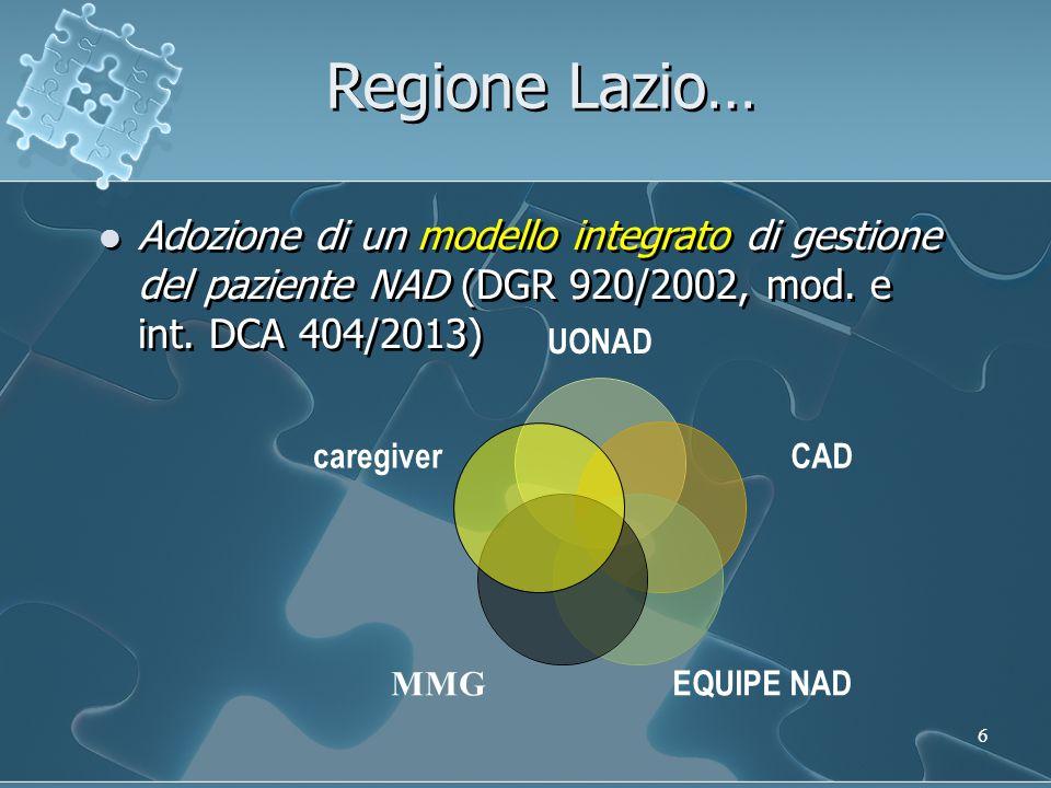 Regione Lazio… Adozione di un modello integrato di gestione del paziente NAD (DGR 920/2002, mod.
