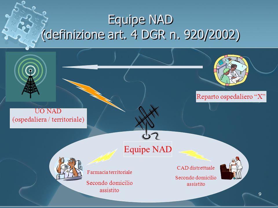 Equipe NAD (definizione art. 4 DGR n. 920/2002)