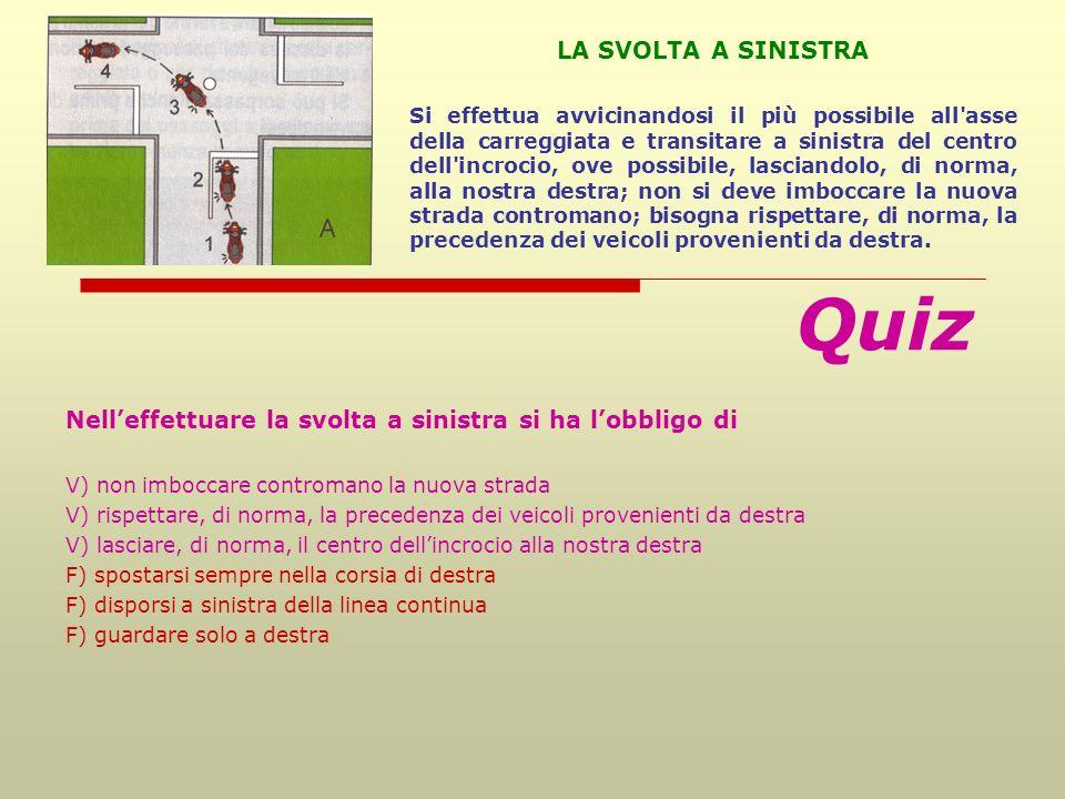 Quiz LA SVOLTA A SINISTRA