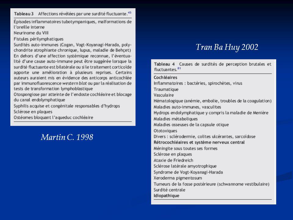 Tran Ba Huy 2002 Martin C. 1998