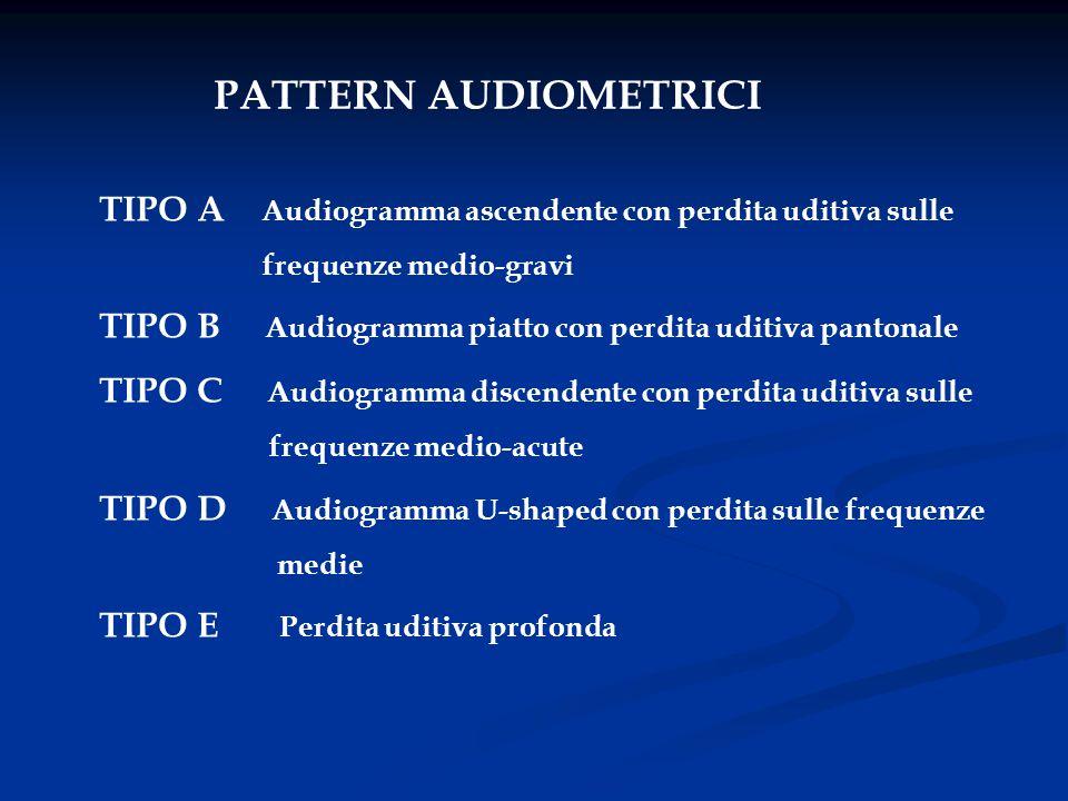 PATTERN AUDIOMETRICI TIPO A Audiogramma ascendente con perdita uditiva sulle. frequenze medio-gravi.