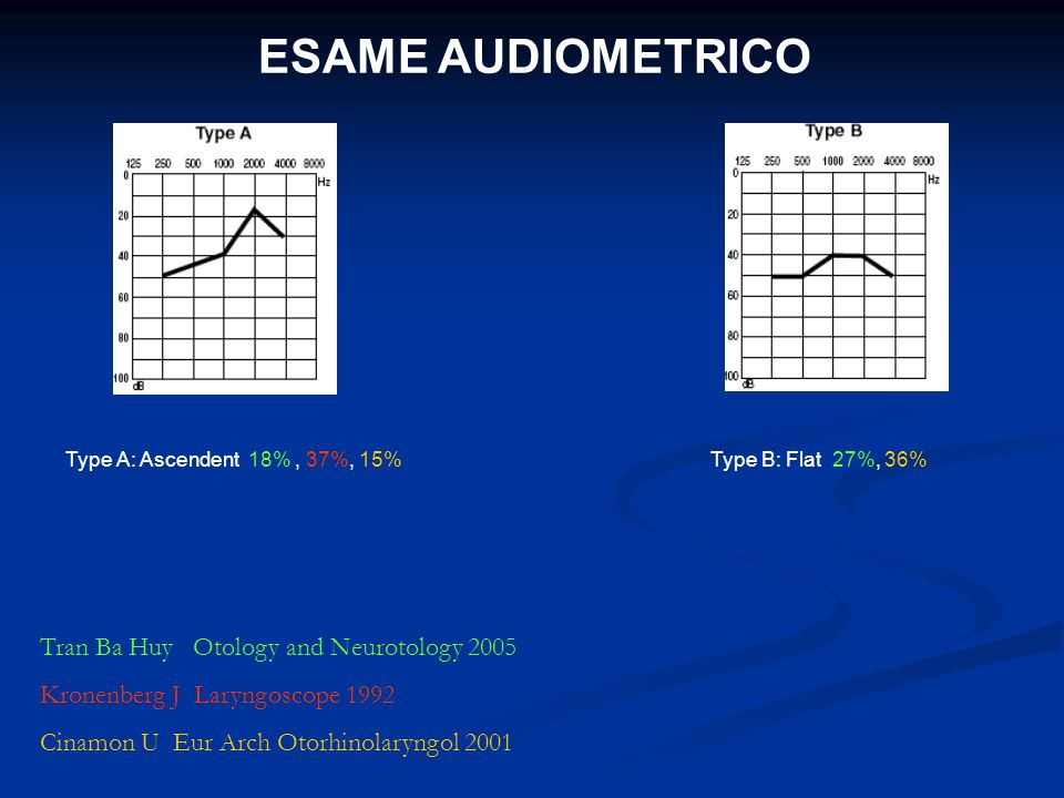 ESAME AUDIOMETRICO Tran Ba Huy Otology and Neurotology 2005