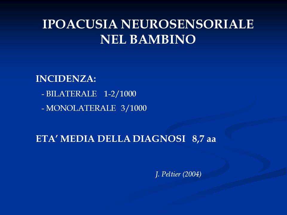 IPOACUSIA NEUROSENSORIALE NEL BAMBINO
