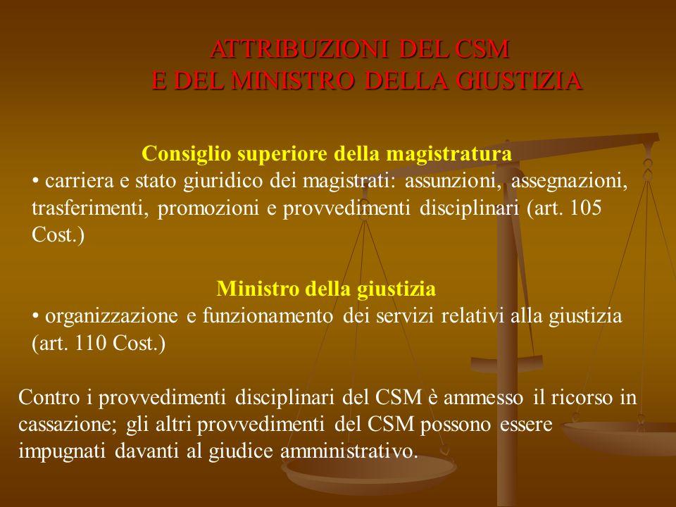 ATTRIBUZIONI DEL CSM E DEL MINISTRO DELLA GIUSTIZIA