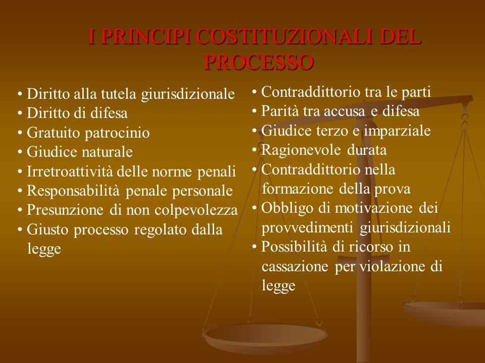 I PRINCIPI COSTITUZIONALI DEL PROCESSO