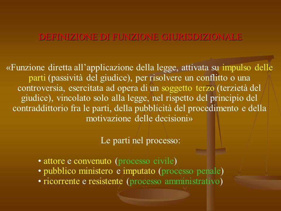 DEFINIZIONE DI FUNZIONE GIURISDIZIONALE