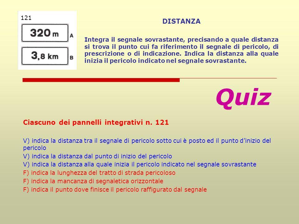 Quiz DISTANZA Ciascuno dei pannelli integrativi n. 121 121