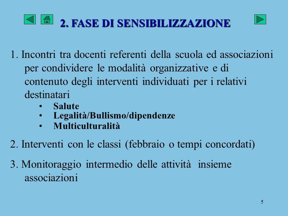 2. FASE DI SENSIBILIZZAZIONE