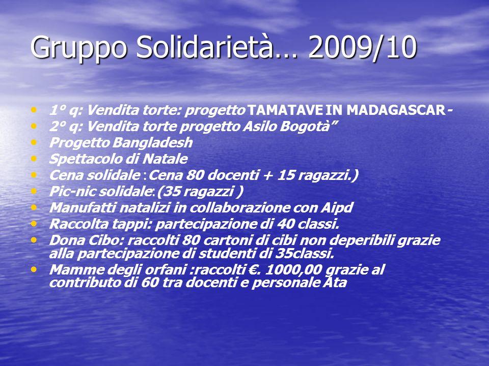 Gruppo Solidarietà… 2009/10 1° q: Vendita torte: progetto TAMATAVE IN MADAGASCAR- 2° q: Vendita torte progetto Asilo Bogotà