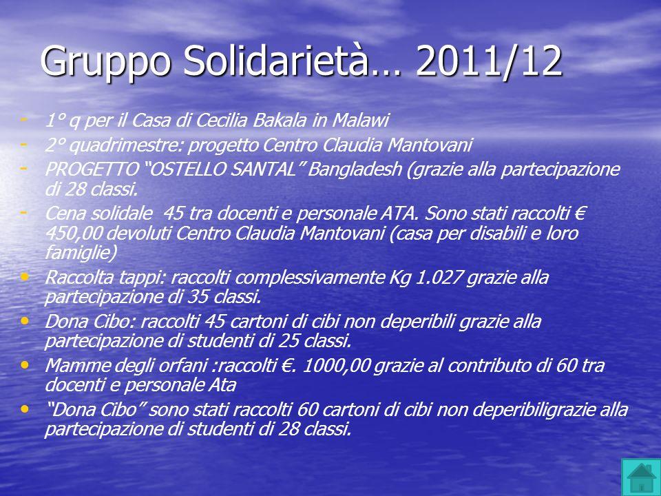 Gruppo Solidarietà… 2011/12 1° q per il Casa di Cecilia Bakala in Malawi. 2° quadrimestre: progetto Centro Claudia Mantovani.