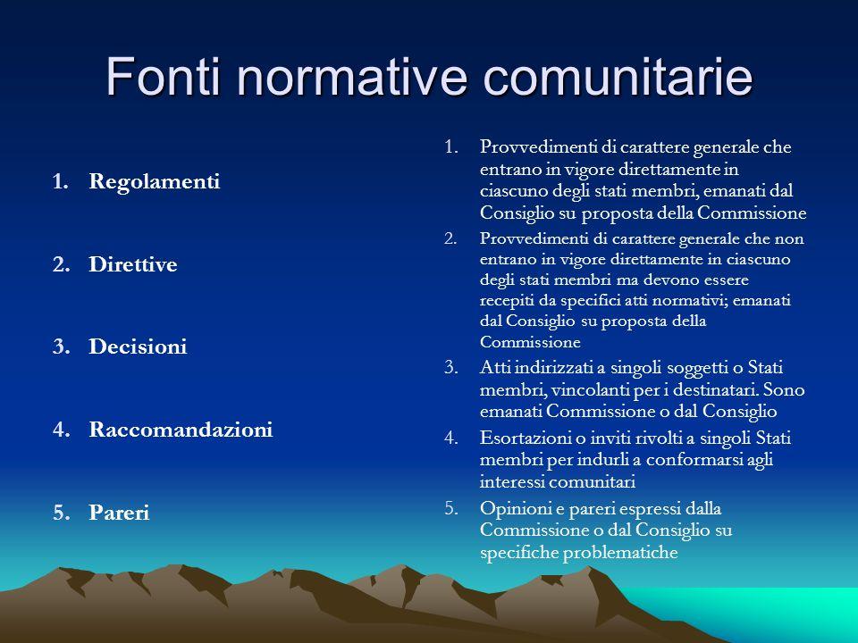 Fonti normative comunitarie