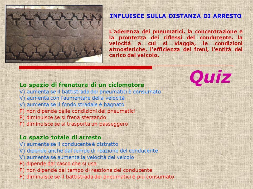 INFLUISCE SULLA DISTANZA DI ARRESTO