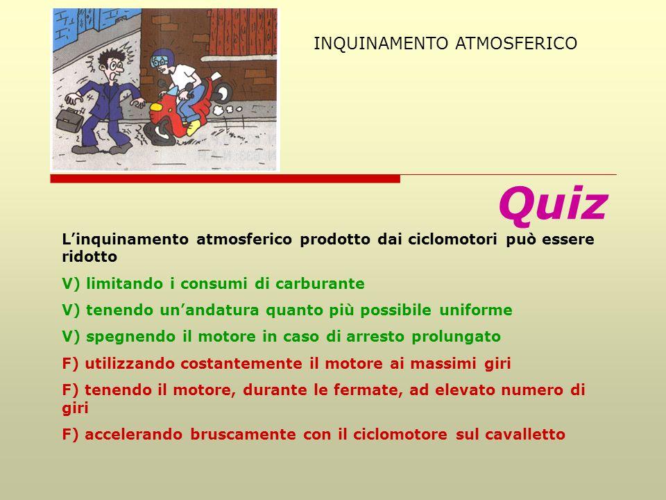 Quiz INQUINAMENTO ATMOSFERICO