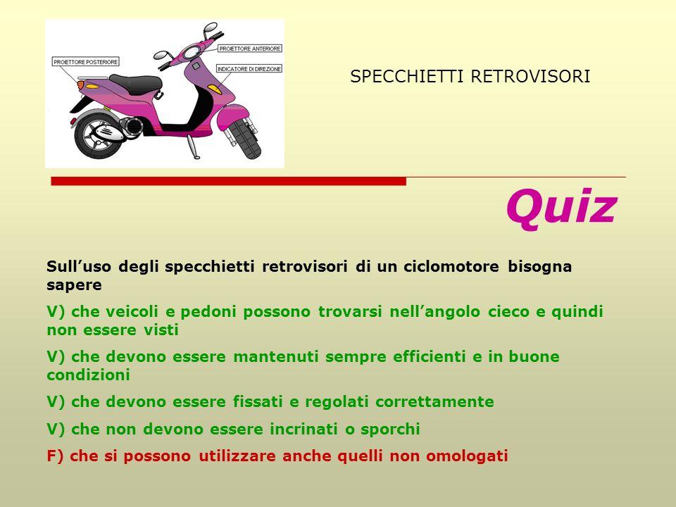 Quiz SPECCHIETTI RETROVISORI