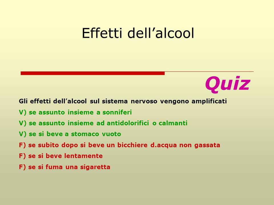 Quiz Effetti dell'alcool