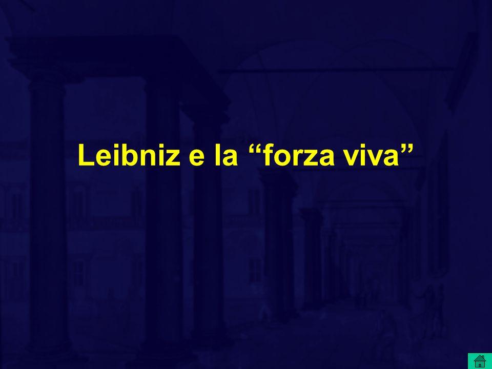 Leibniz e la forza viva