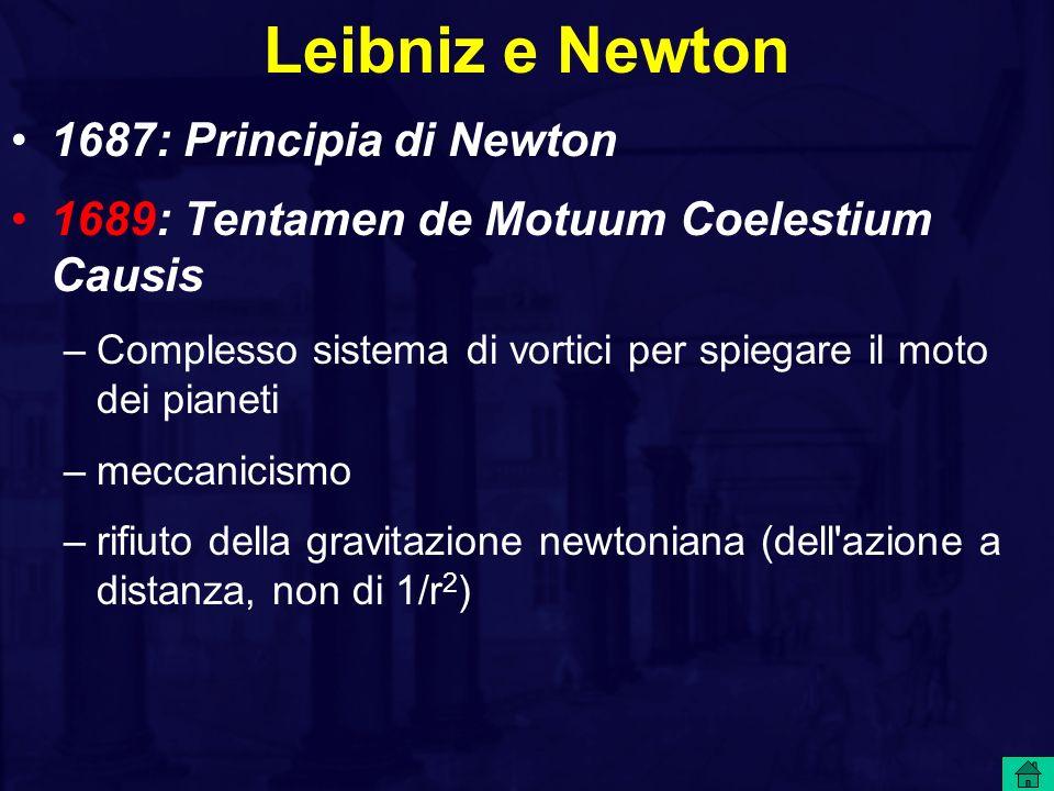 Leibniz e Newton 1687: Principia di Newton