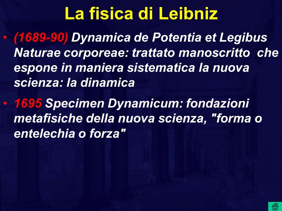 La fisica di Leibniz