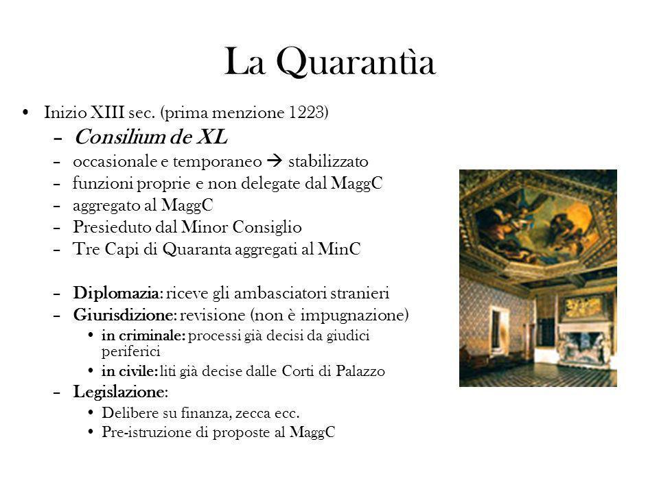 La Quarantìa Consilium de XL Inizio XIII sec. (prima menzione 1223)
