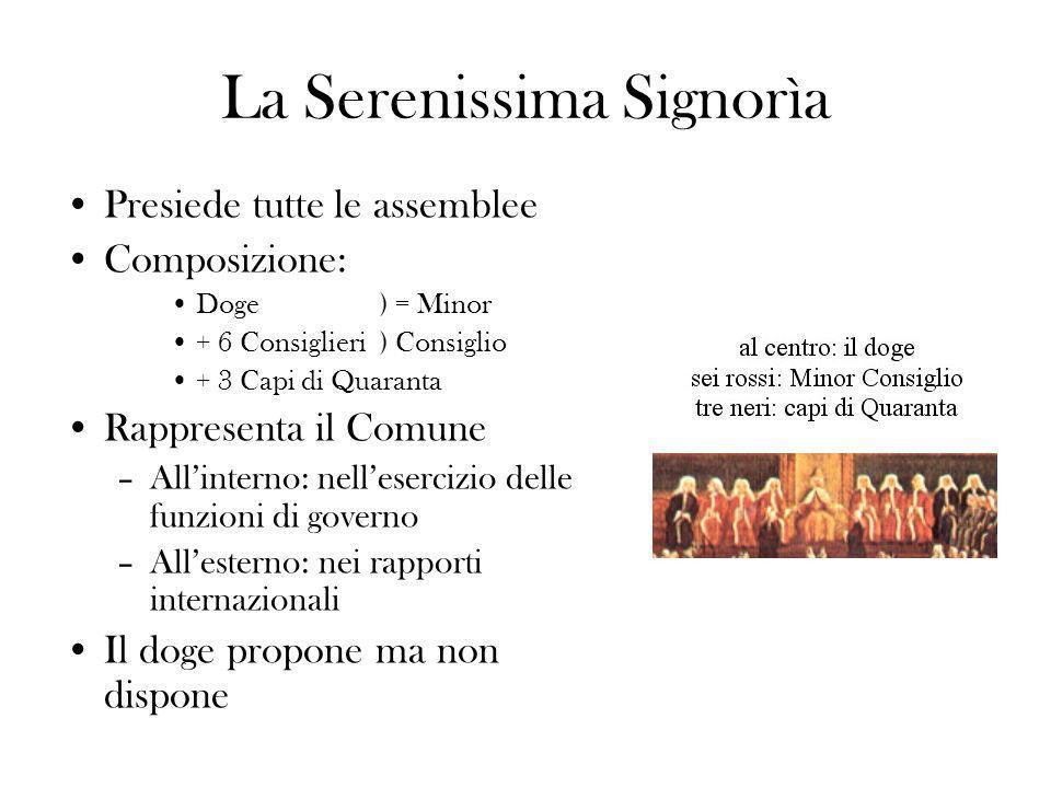 La Serenissima Signorìa